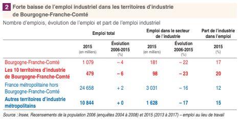 Emplois_industriels_2
