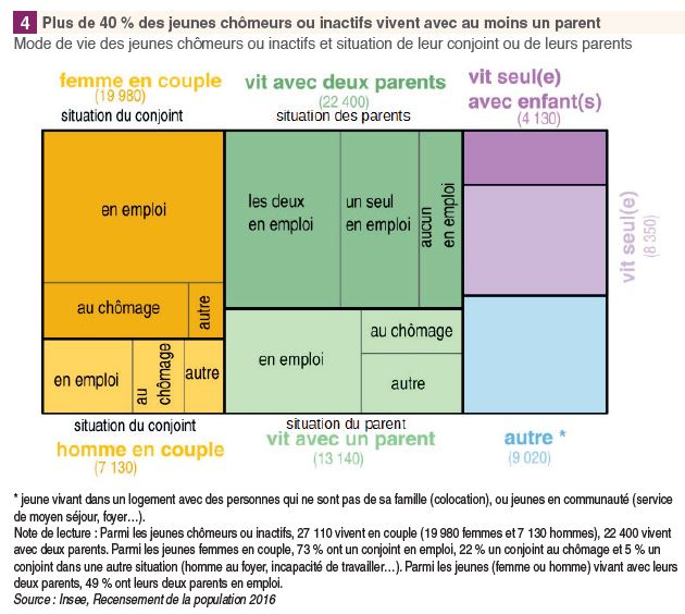 INSEE_67_Fig.4